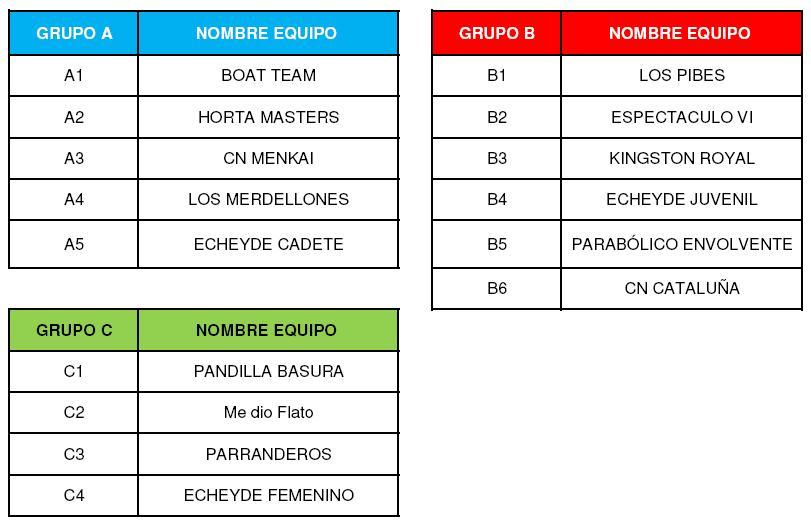 Grupos para el VII Torneo Internacional de WaterPolo Playa Isla de Tenerife